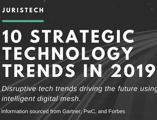 10 Strategic Technology Trends in 2019