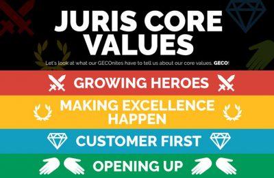 Juristech, juris technologies, juris, juristech core values, GECOnites, GECO core values, Juris core values