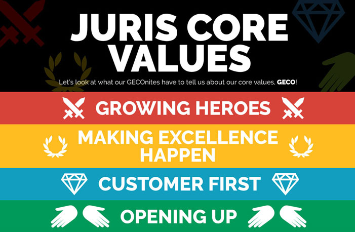 Juristech, juris technologies, juris, juristech core values, GECOnites, GECO core values, Juris core values