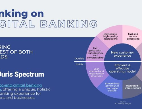 [Infographic] Banking on Digital Banking