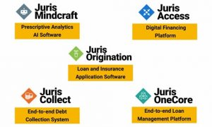 JurisTech products under Visa Fintech Connect Partner programme